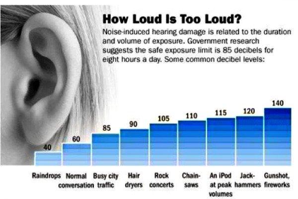 Картинки по запросу Noise About